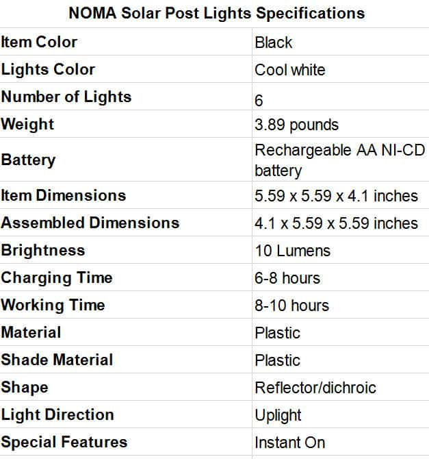 NOMA Solar Post Lights Specifications
