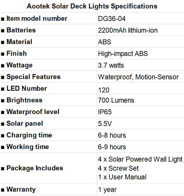 Aootek Solar Deck Lights Specifications
