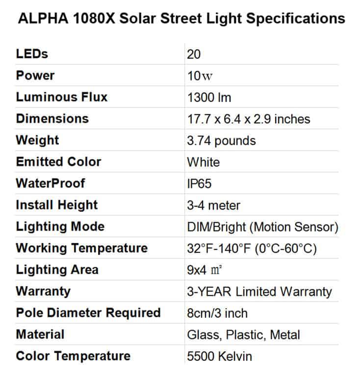 Best Solar Street Lights ALPHA 1080X Street Light Specification