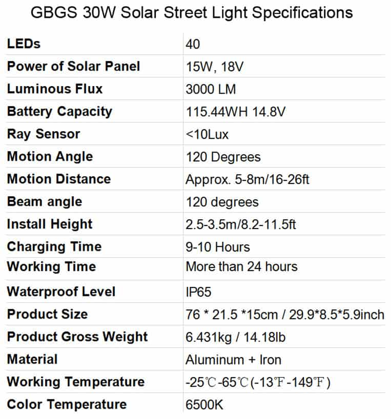 Best Solar Street Lights GBGS 30W Solar Street Light Specifications