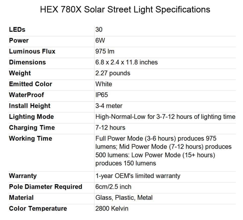Best Solar Street Lights HEX 780X Solar Street Light Specifications