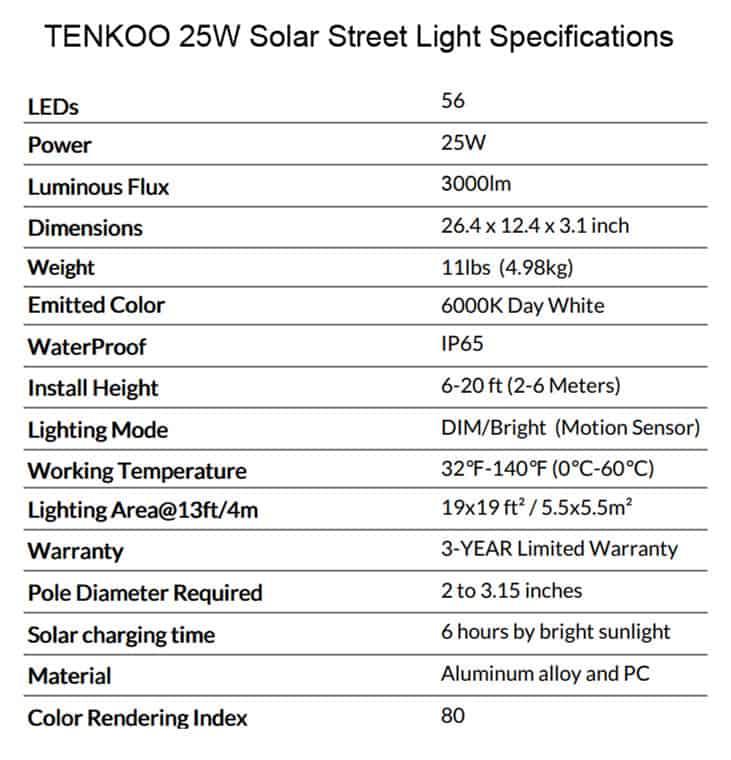 Best Solar Street Lights TENKOO 25W Solar Street Light Specifications