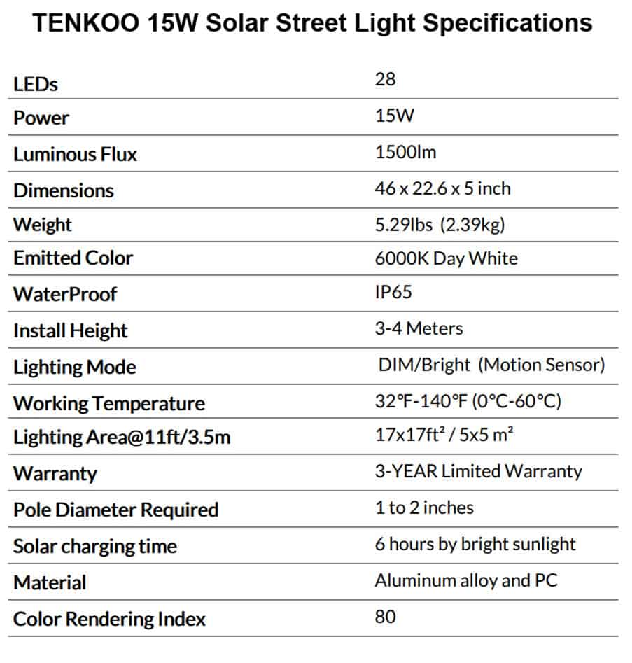 Best Solar Street Lights TENKOO LED 15W Solar Street Light Specifications