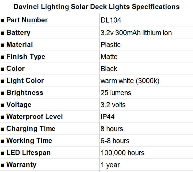 Davinci Lighting Solar Deck Lights Specifications