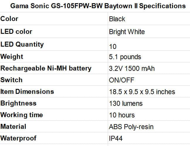 Gama Sonic GS-105FPW-BW Baytown II Specifications