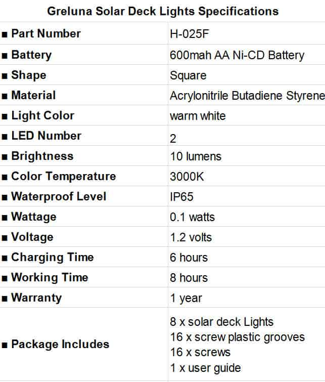 Greluna Solar Deck Lights Specifications
