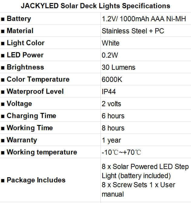 JACKYLED Solar Deck Lights Specifications