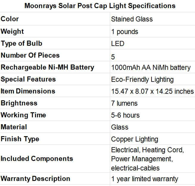 Moonrays Solar Post Cap Light Specifications