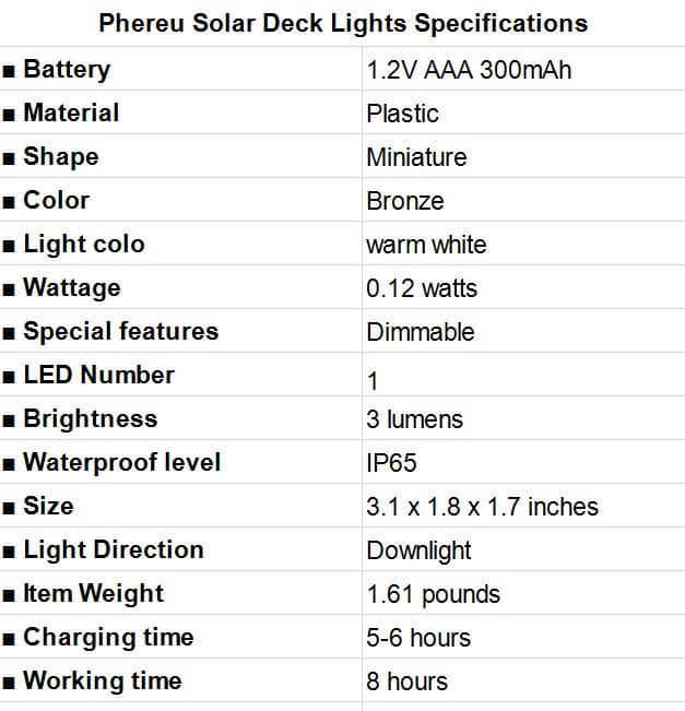 Phereu Solar Deck Lights Specifications