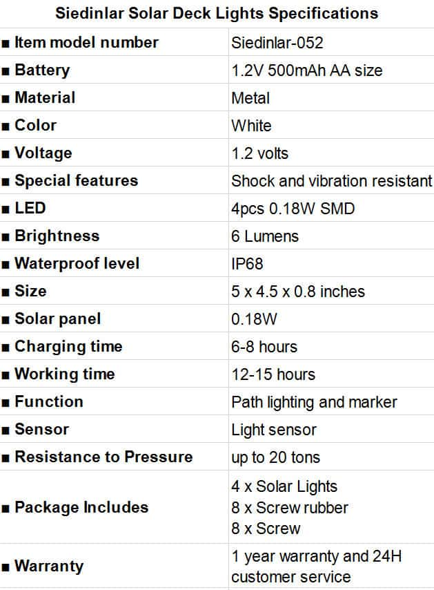Siedinlar Solar Deck Lights Specifications