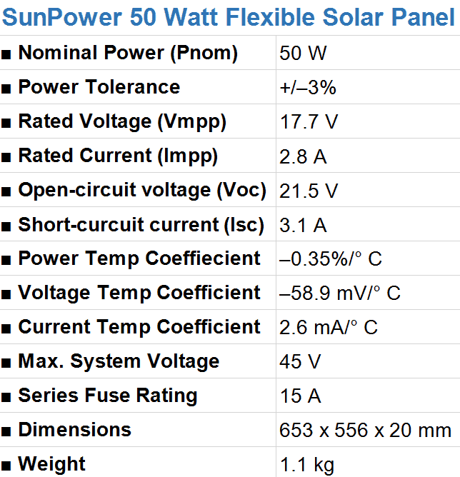 SunPower 50 Watt Flexible Solar Panel Specifications