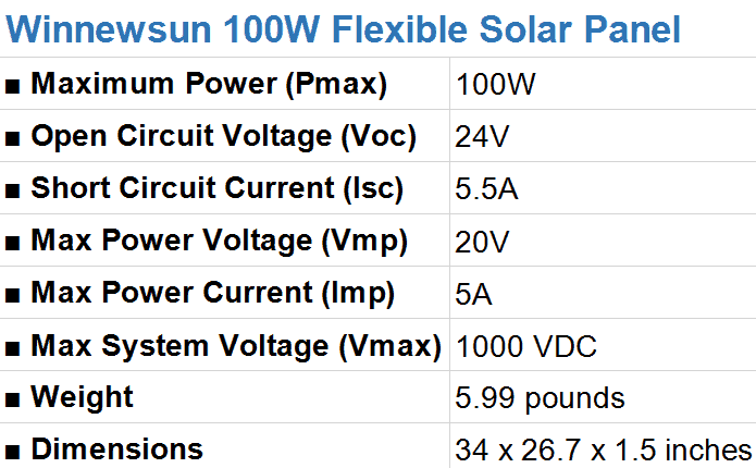 Winnewsun 100 Watt Flexible Solar Panel Specifications