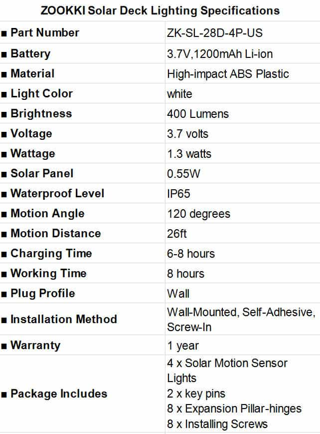 ZOOKKI Solar Deck Lighting Specifications