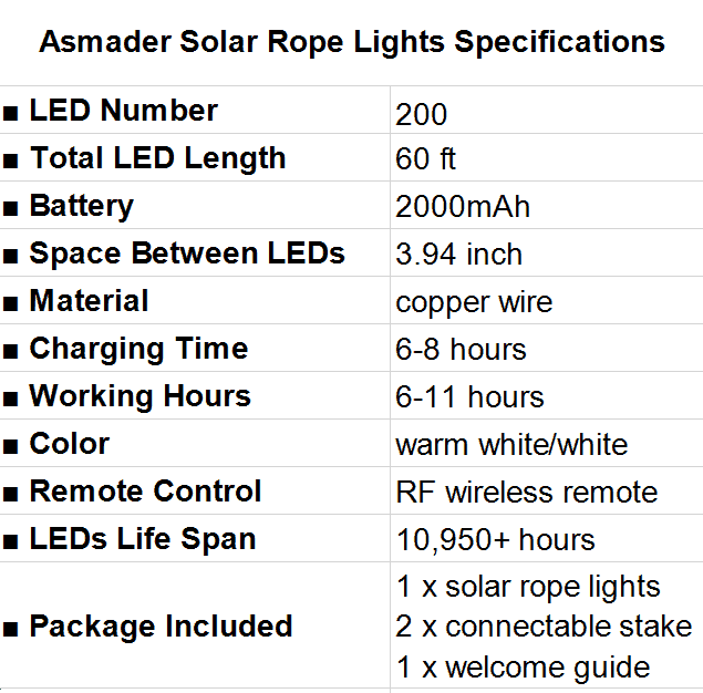 Asmader Solar Rope Lights Specifications