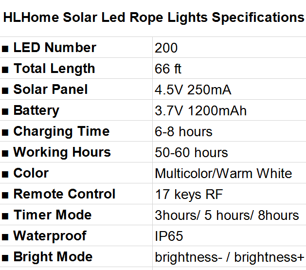 HLHome Solar Powered Led Rope Lights Specifications