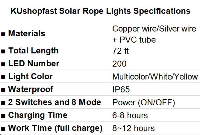 KUshopfast Solar Rope Lights Specifications