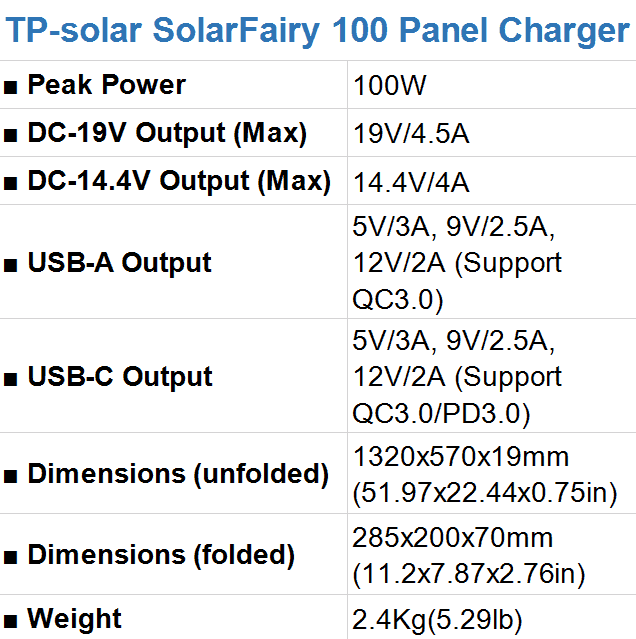 TP-solar 100W Portable RV Solar Panel Charger Kit Specifications