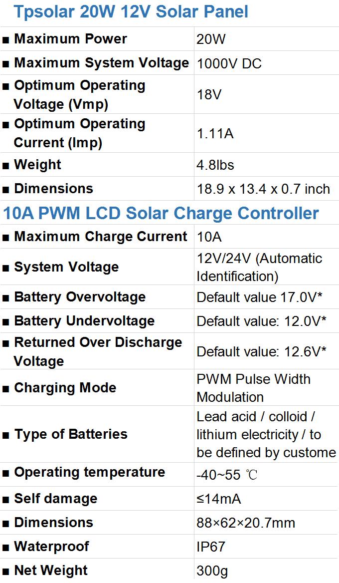TP-solar-20W-Solar-Panle-Kit-Specification