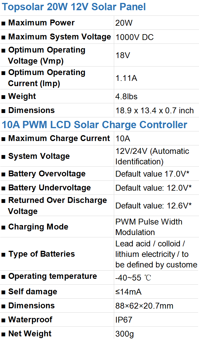 TP-solar 20W Solar Panle Kit Specifications