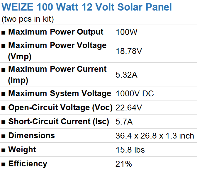 WEIZE 200 Watt Solar Panel Kit