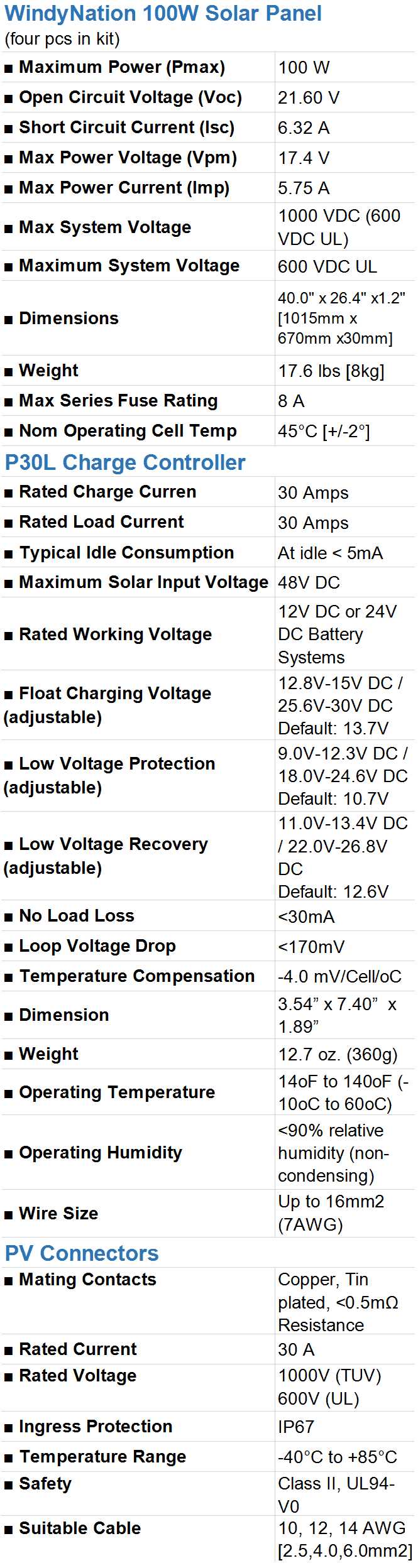 WindyNation 400W Solar Panel Kit Specifications