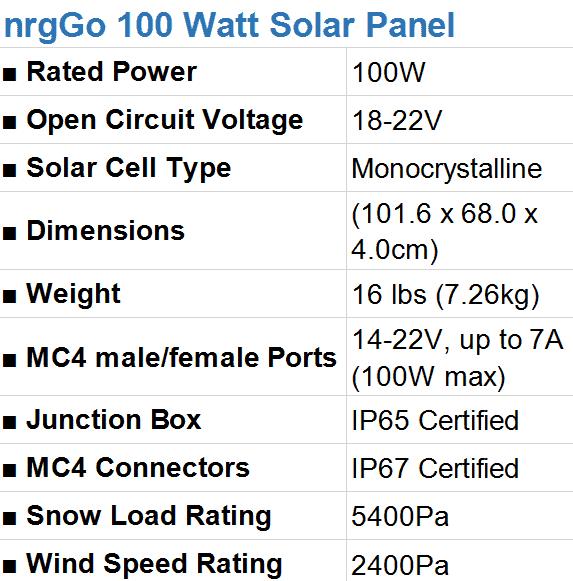 nrgGo 100W Solar Panel