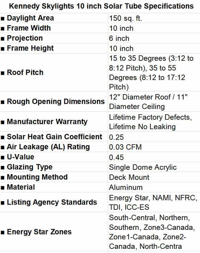 Kennedy Skylights 10 inch Solar Tube Specifications