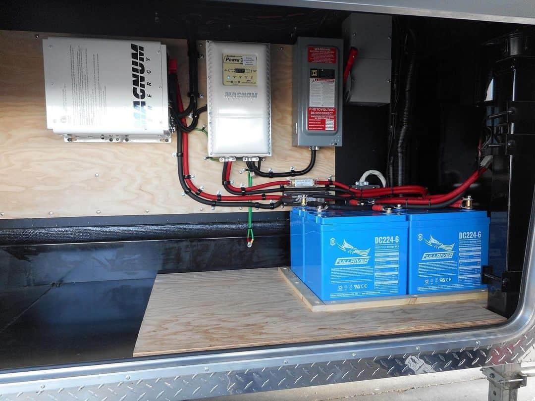 Battery for Solar Panels