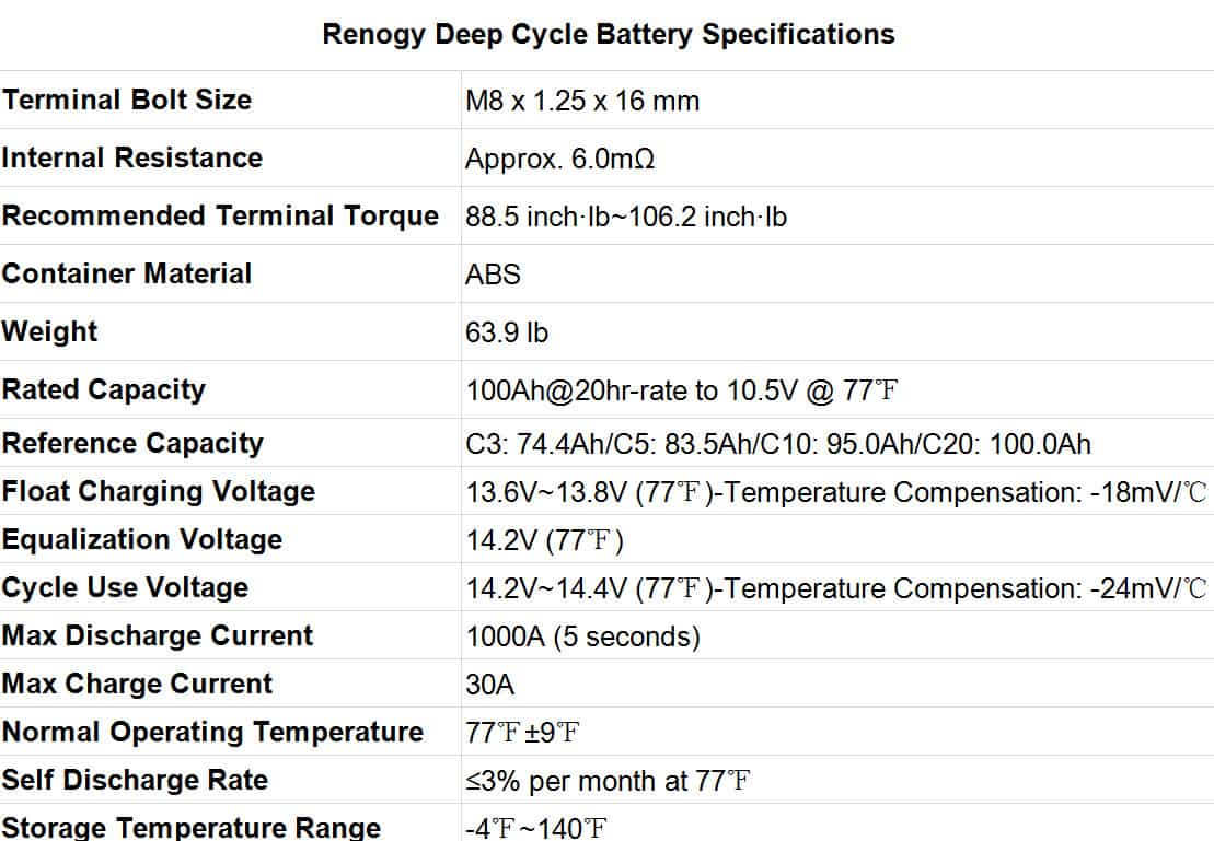 Best Solar Battery Renogy Deep Cycle Battery Specifications