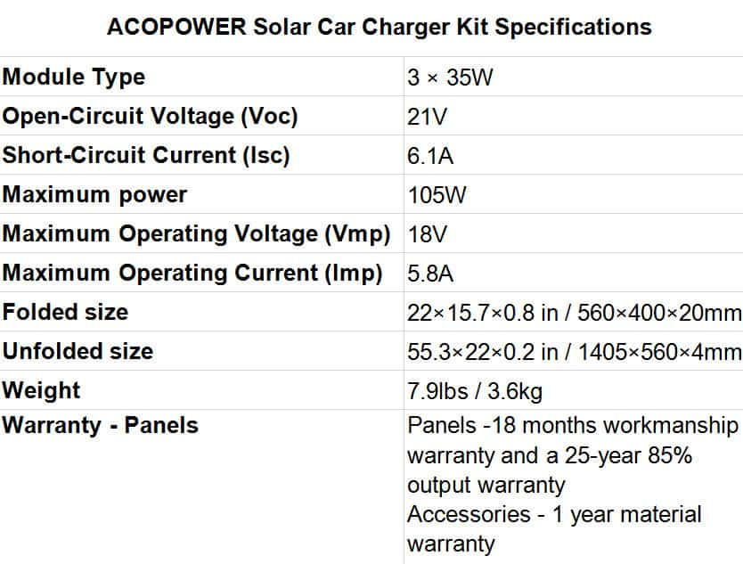 Best Solar Car Battery Charger ACOPOWER Solar Car Charger Kit Specifications