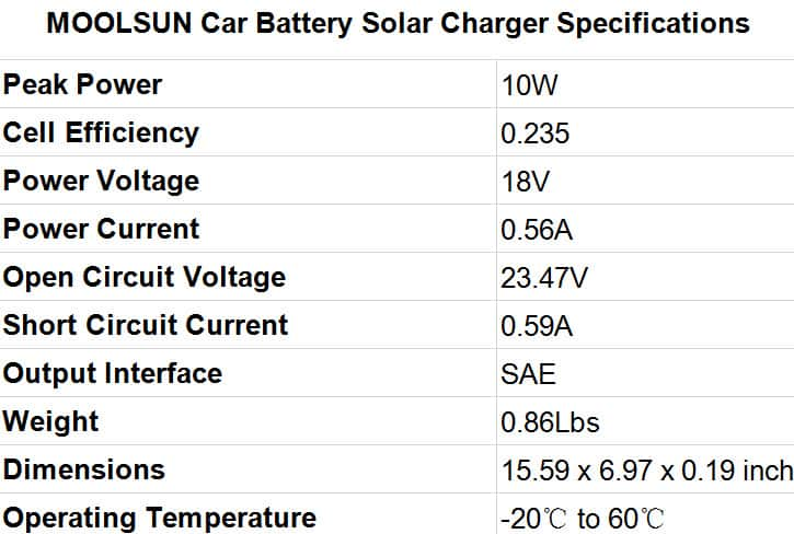 Best Solar Car Battery Charger MOOLSUN Car Battery Solar Charger Specifications
