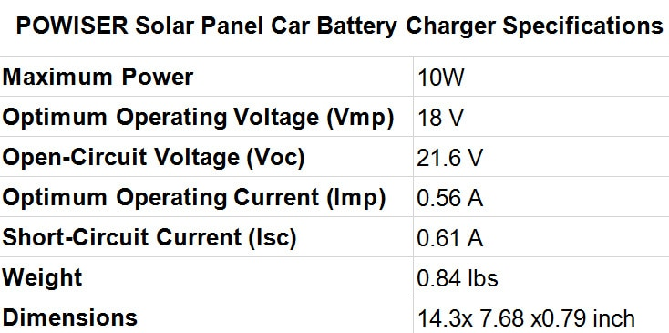 Best Solar Car Battery Charger POWISER Solar Panel Car Battery Charger Specifications