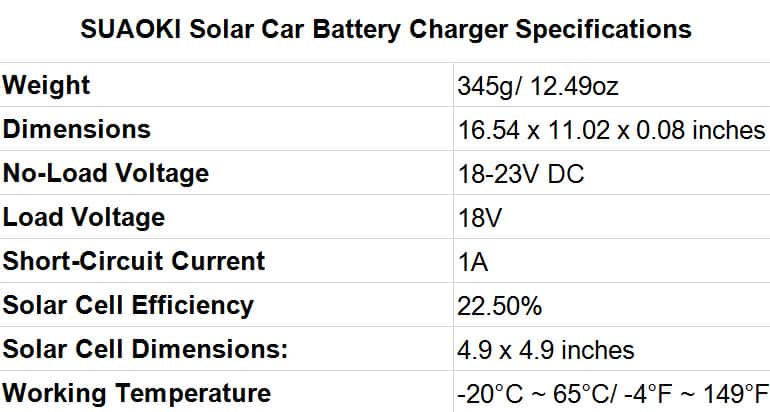 Best Solar Car Battery Charger SUAOKI Solar Car Battery Charger Specifications