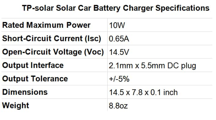 Best Solar Car Battery Charger TP-solar Solar Panel Car Battery Charger Specifications