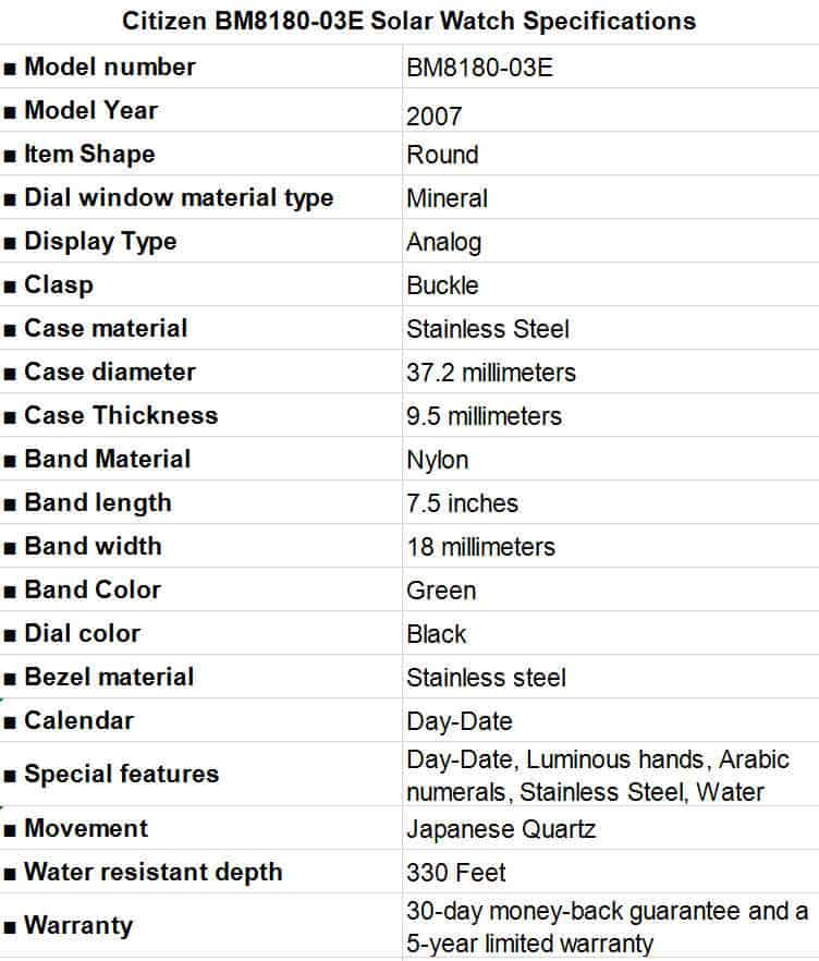 Citizen BM8180-03E Solar Watch Specifications