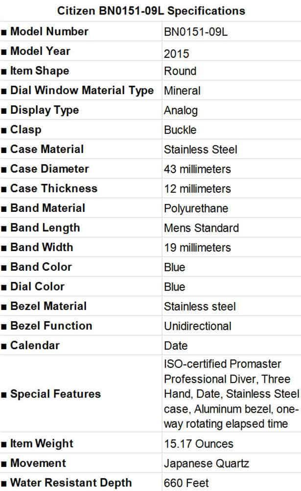 Citizen BN0151-09L Solar Watch Specifications