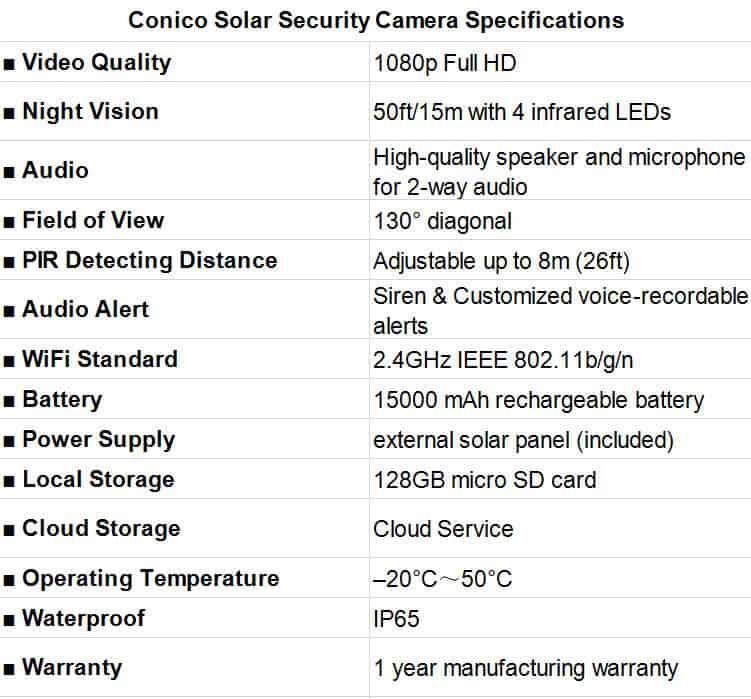 Conico Solar Security Camera Specifications