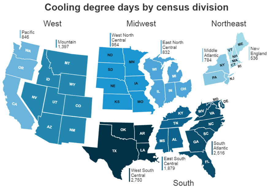 Cooling degree days by census division