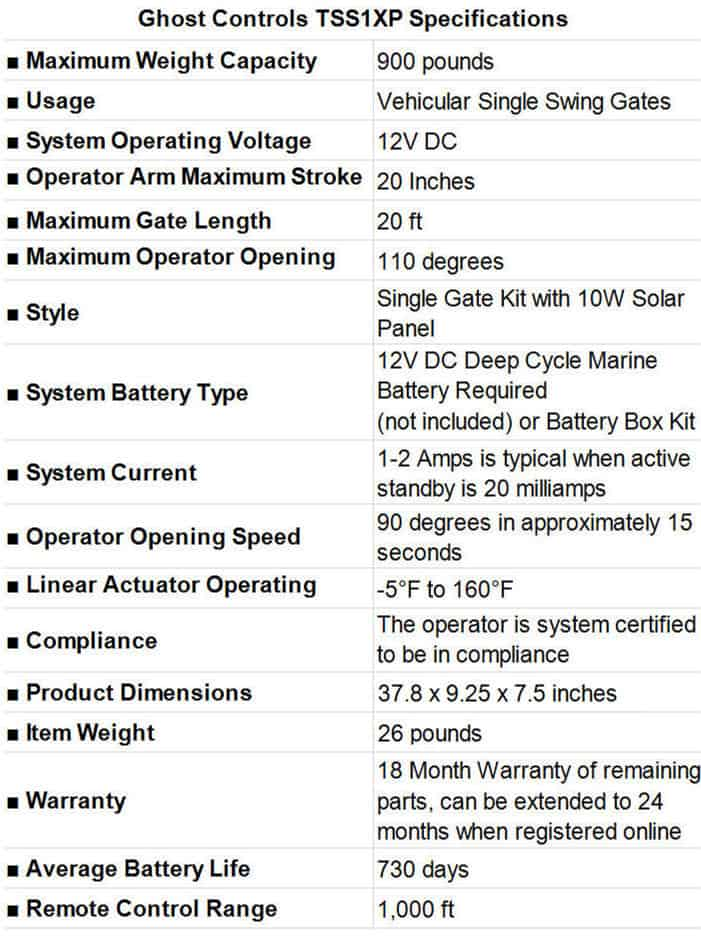 Ghost Controls TSS1XP Specifications