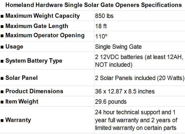 Homeland Hardware Single Swing Solar Gate Openers Specifications