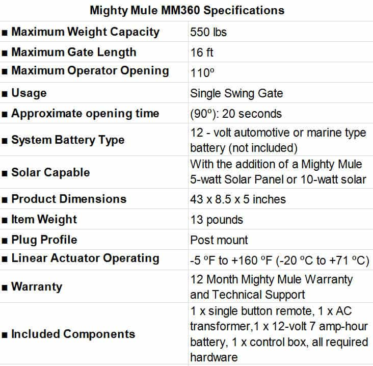 Mighty Mule MM360 Specifications