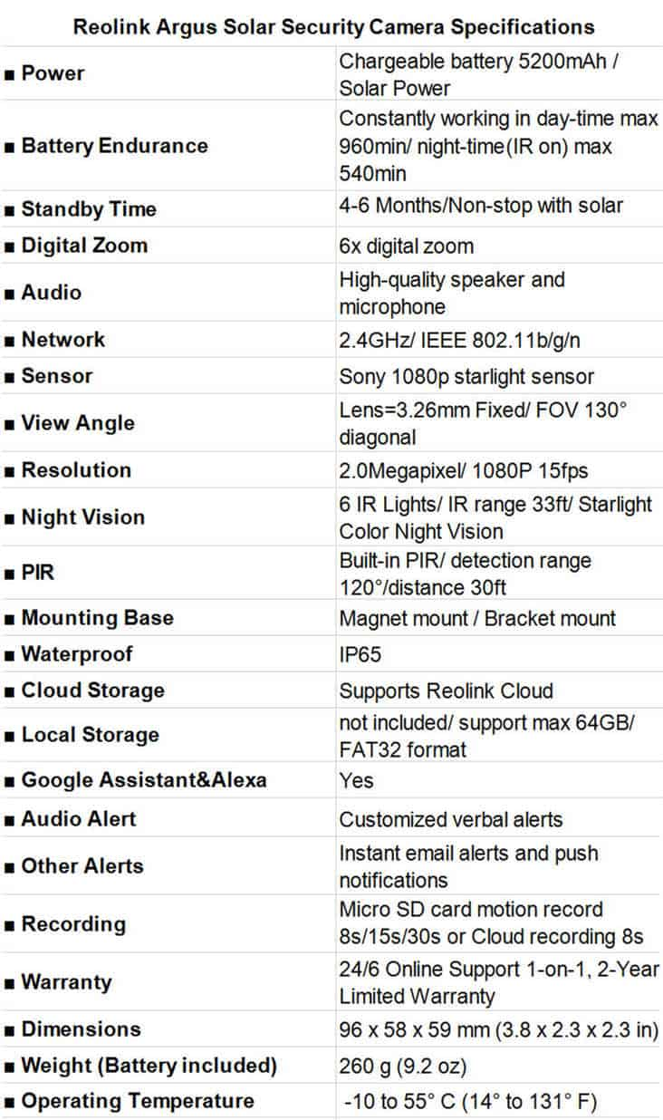 Reolink Argus Solar Security Camera Specifications