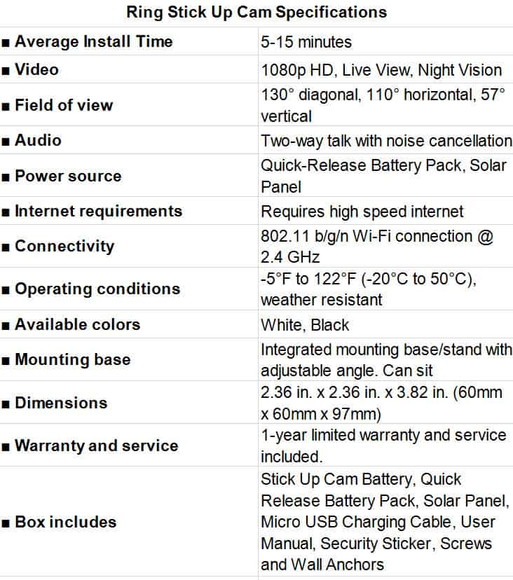 Ring Stick Up Cam Specifications