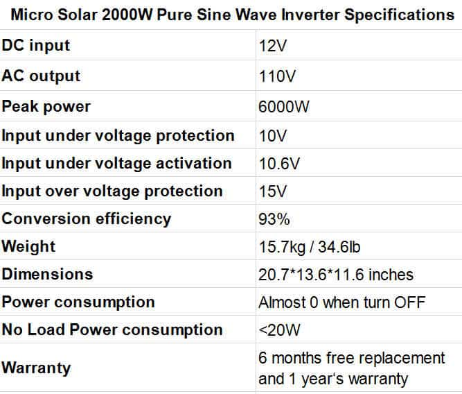 Solar Inverter Reviews Micro Solar 2000W Pure Sine Wave Inverter Specifications