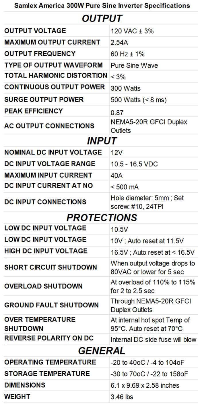 Solar Inverter Reviews Samlex America 300W Pure Sine Inverter Specifications