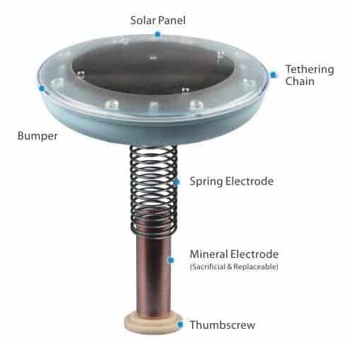What Is A Pool Ionizer