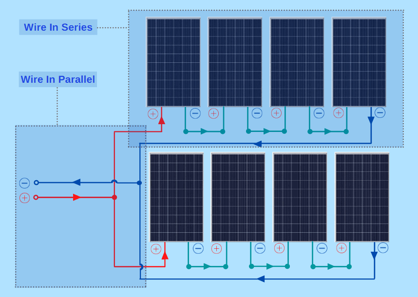 Wire solar panels both in series and parallel