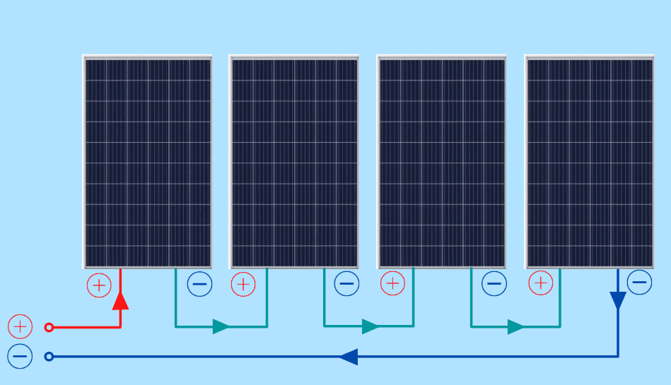 Wire solar panels in series