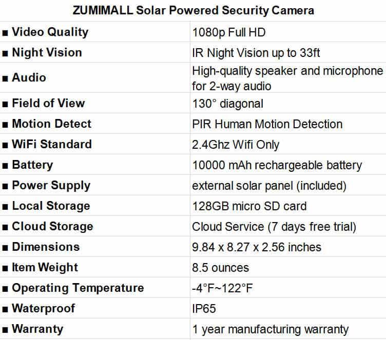 ZUMIMALL Solar Camera Specifications