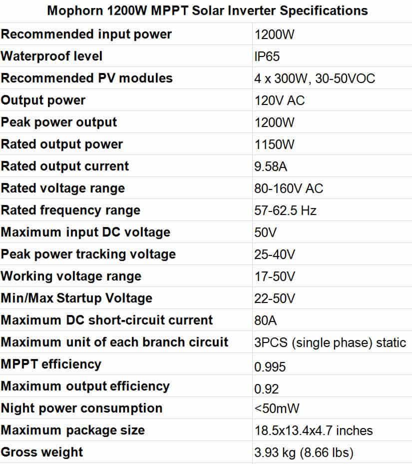 best inverter for solar Mophorn 1200W MPPT Solar Inverter Specifications